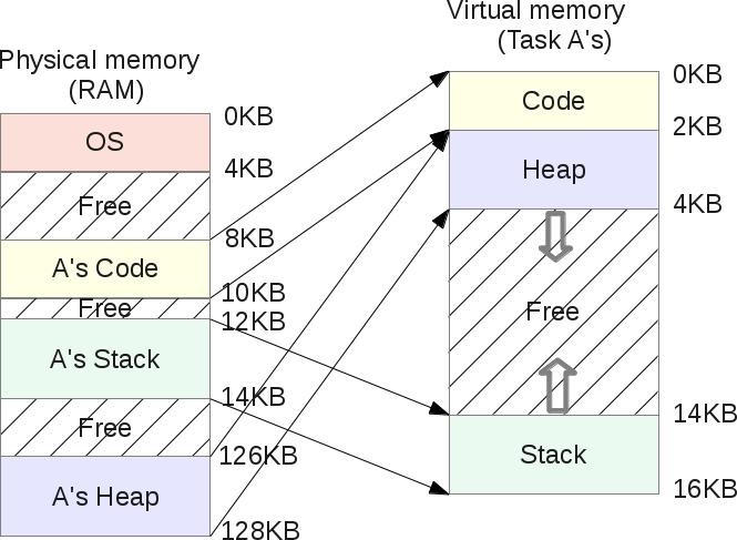 basic_segments