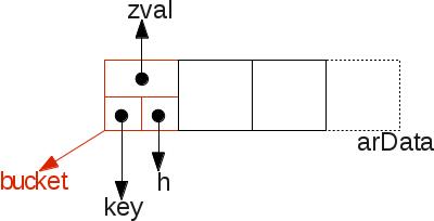 simple_hash